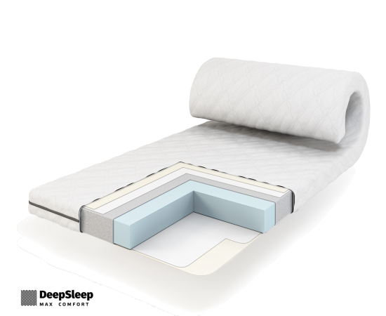 Топпер DeepSleep Compact (Компакт) Premium