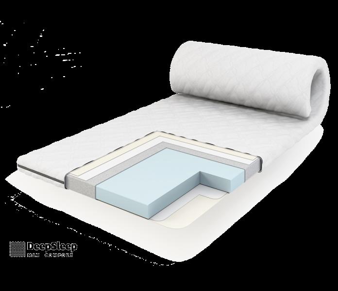Топпер DeepSleep Practical (Практикал) Premium