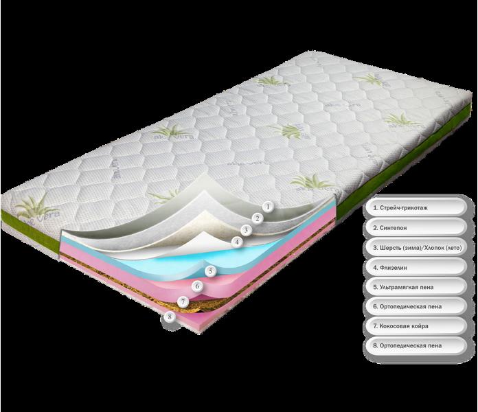 Матрас Dz-mattress Sport Сейв+ aloe vera